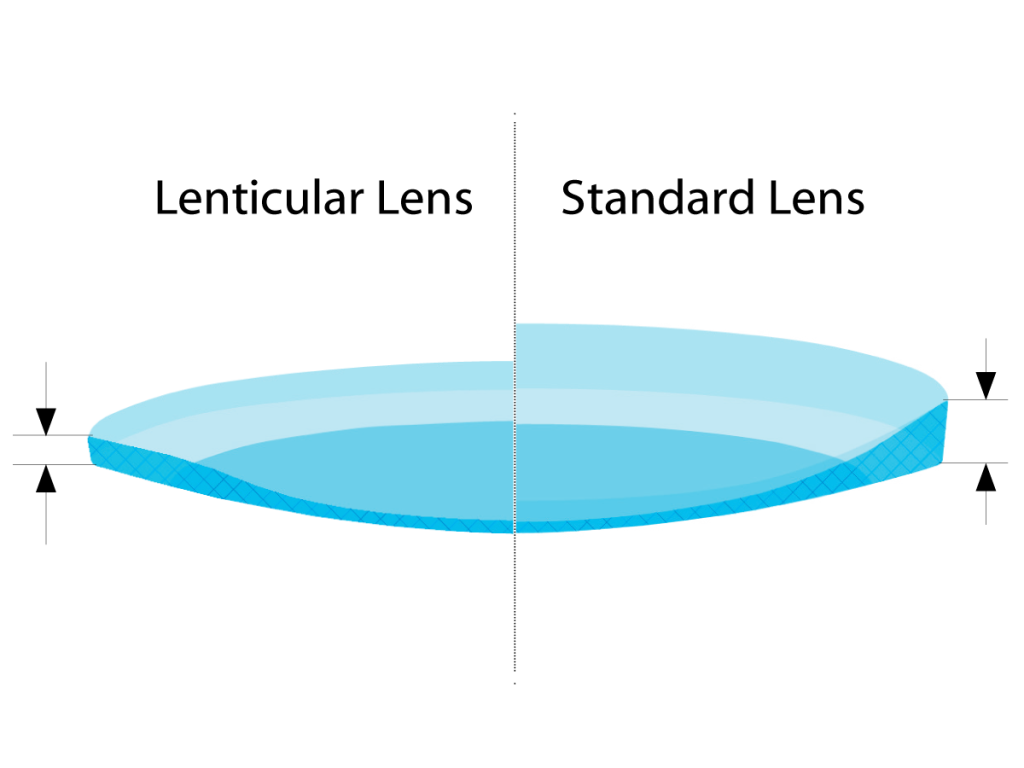 lens-thinning